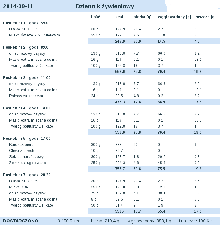 dieta_2014-09-11(2).png