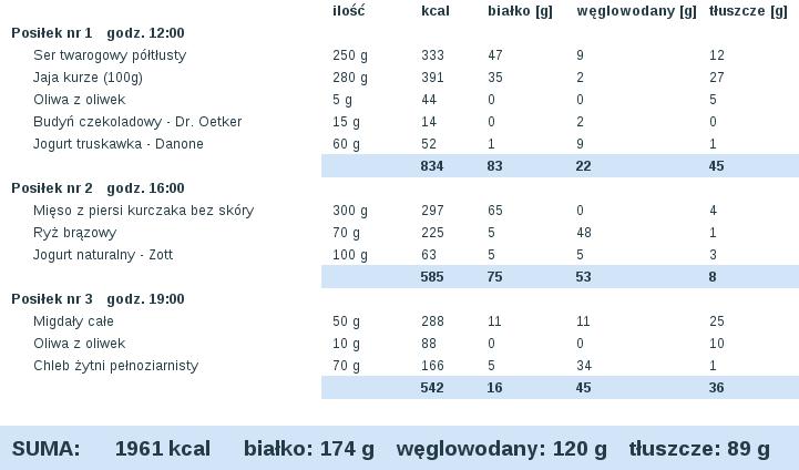 dieta 1900 TRZECIA BANAN.png