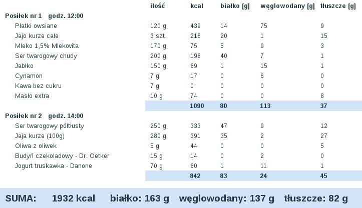 dieta 1900 CZWARTA.png