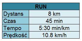 run 20.02.JPG