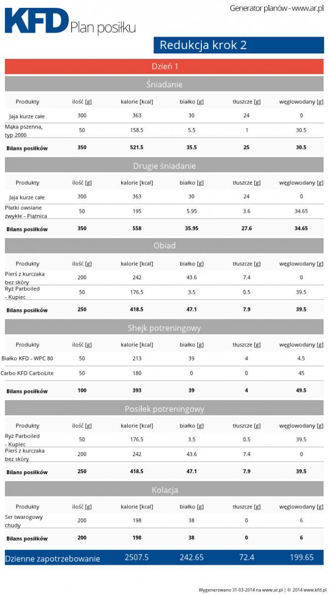 Dieta Redukcyjna Do Oceny 2500 Kcal Forum Kfd Pl