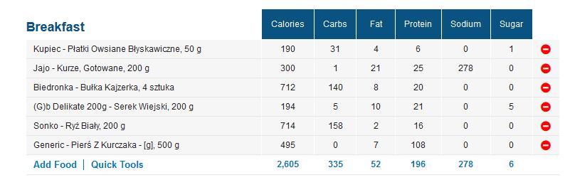 Следование диете dash | диета dash.