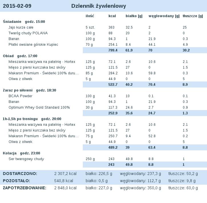 dieta_2015-02-09 (5).png