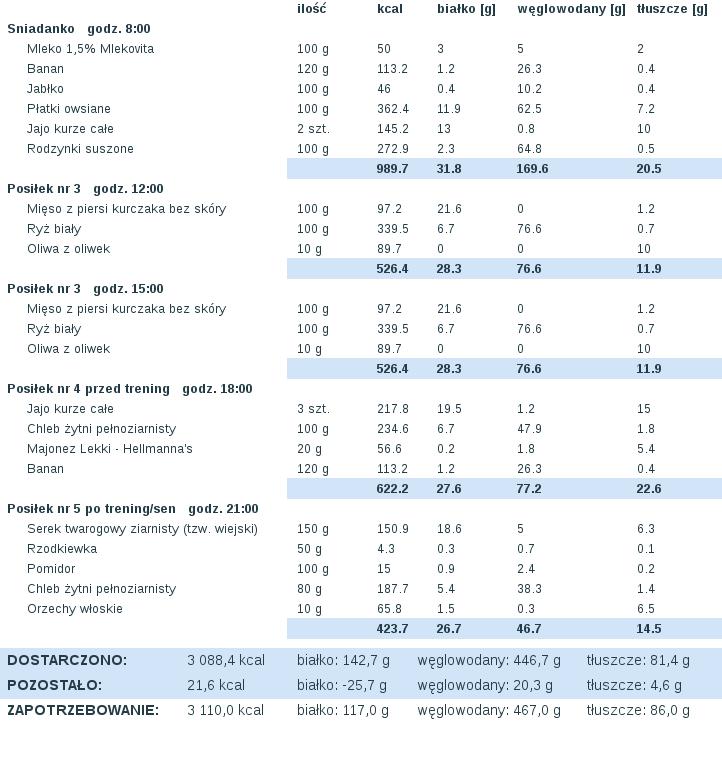 dieta_2015-03-29 kfd.png