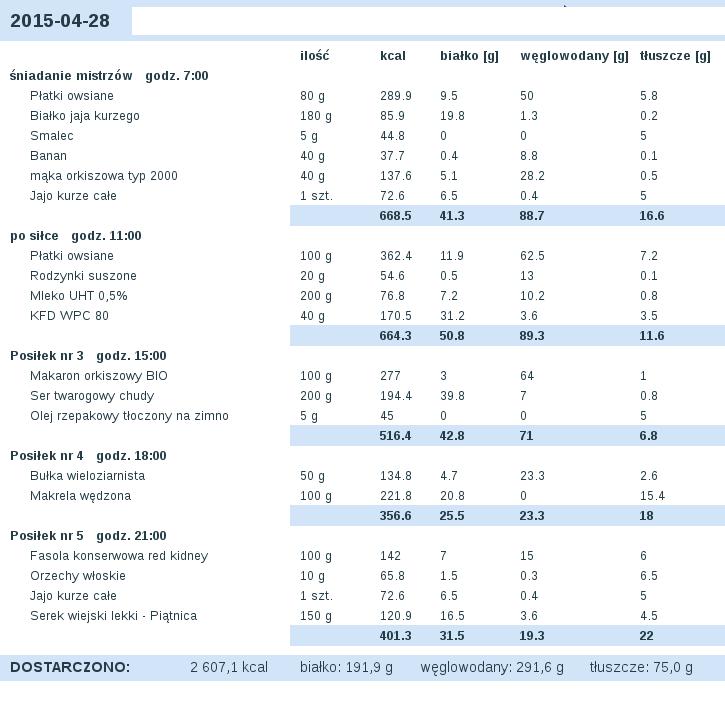 dieta_2015-04-28.png