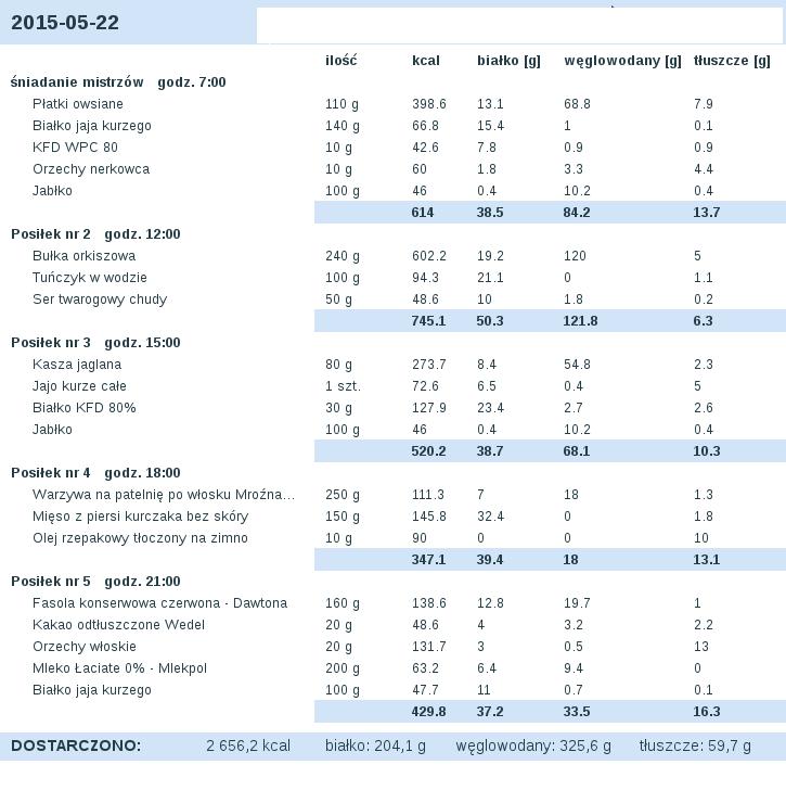 dieta_2015-05-22 (1).png
