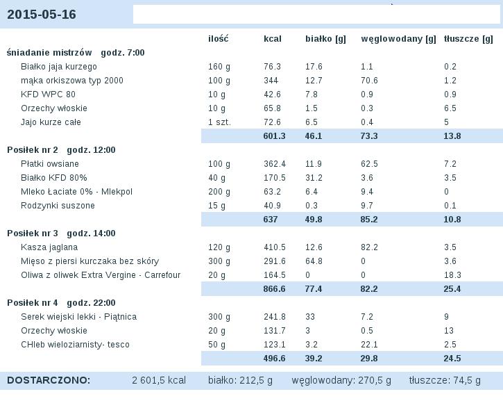 dieta_2015-05-16 (1).png
