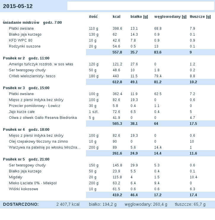 dieta_2015-05-12.png