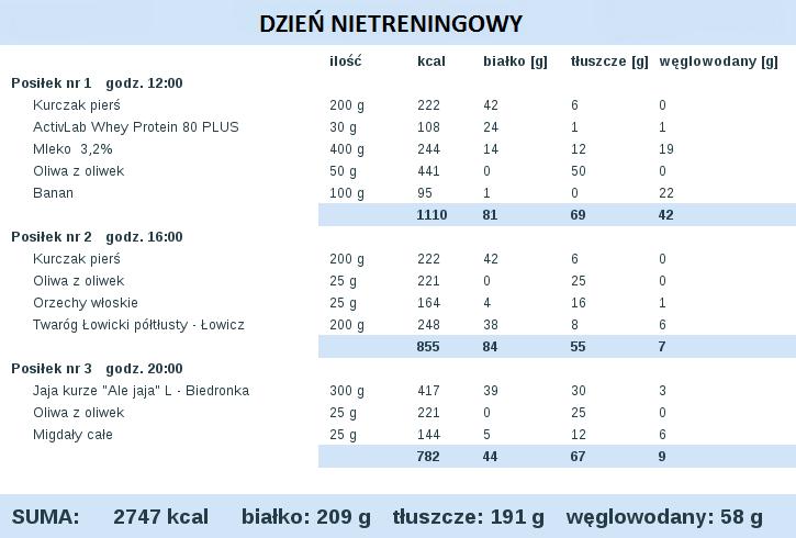 dieta_2013_06_05.png