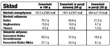 Białko WHEY-PRO DELIGHT od firmy białeczko.pl