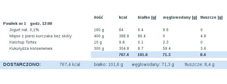dieta_2014-05-01 (1).png