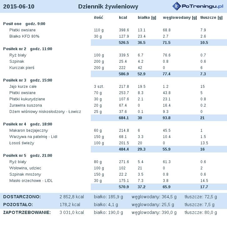 dieta_2015-06-10 (1).png