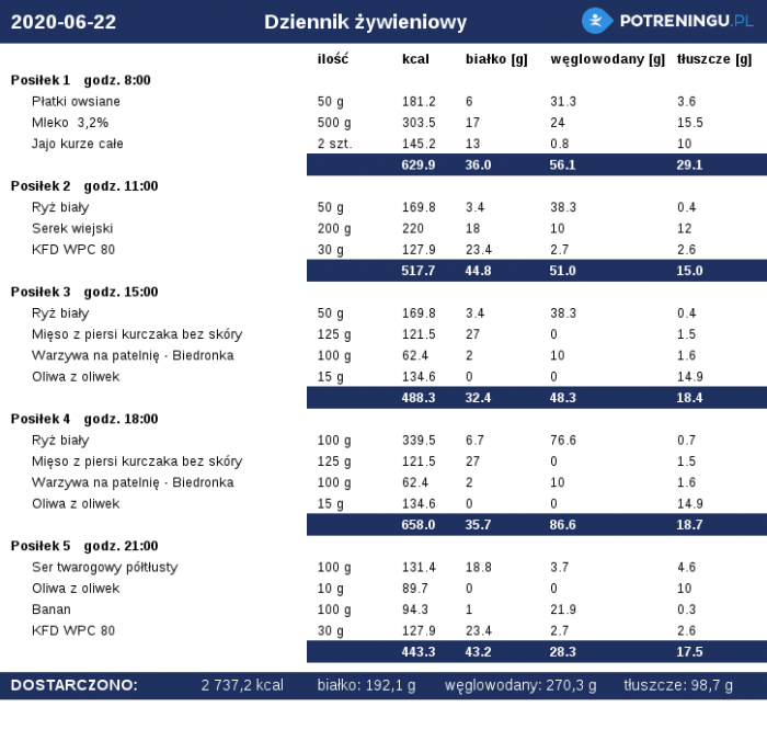 dieta_2020-06-22.png