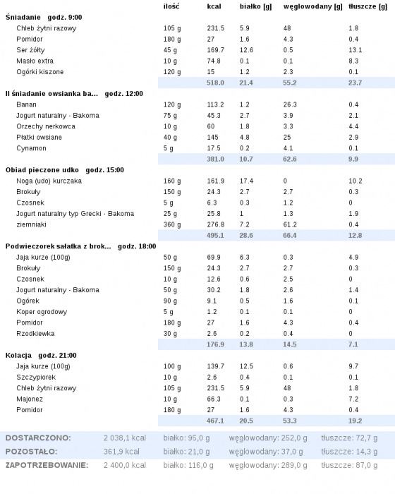 dieta_2021-06-11.png