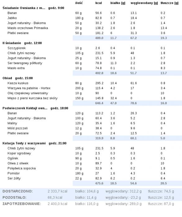 dieta_2021-06-08.png