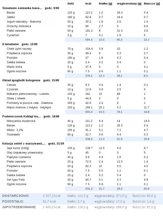 dieta_2021-06-12.png