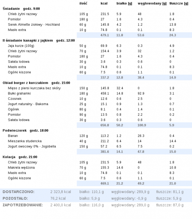 dieta_2021-06-10.png