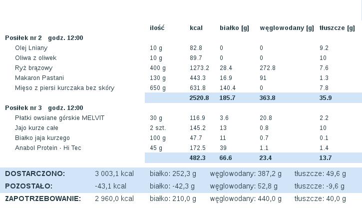 dieta_2014-07-11.png
