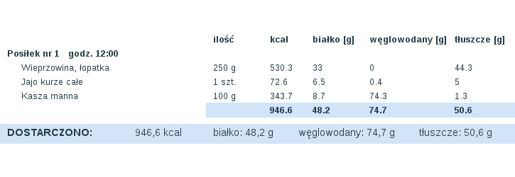 dieta_2014-05-01.png
