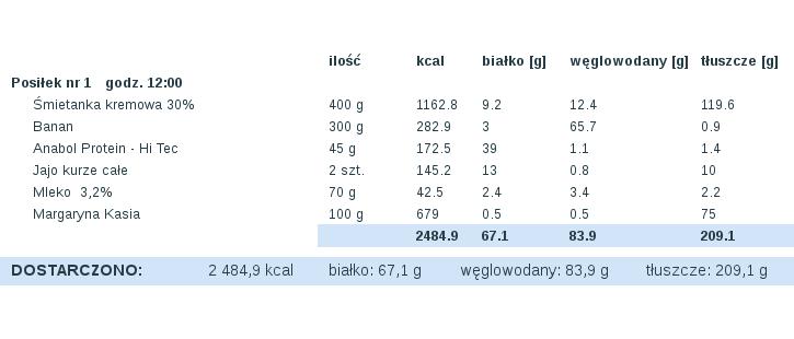 dieta_2014-07-24.png