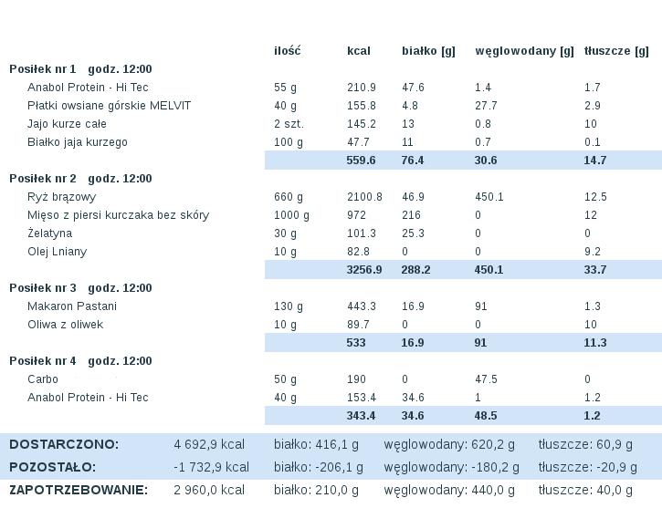dieta_2014-07-16.png