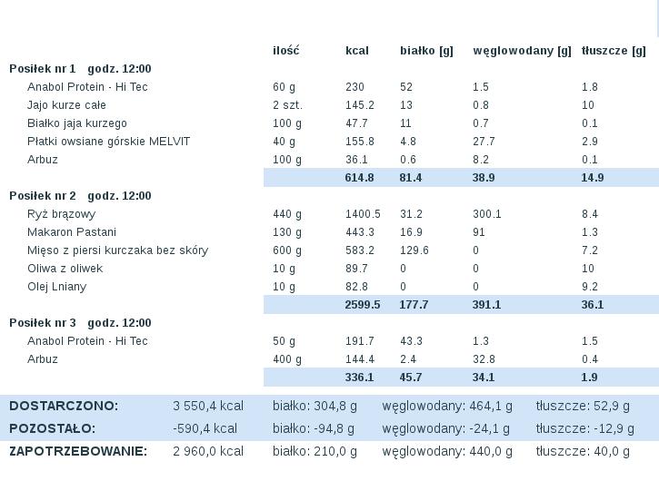 dieta_2014-07-12.png