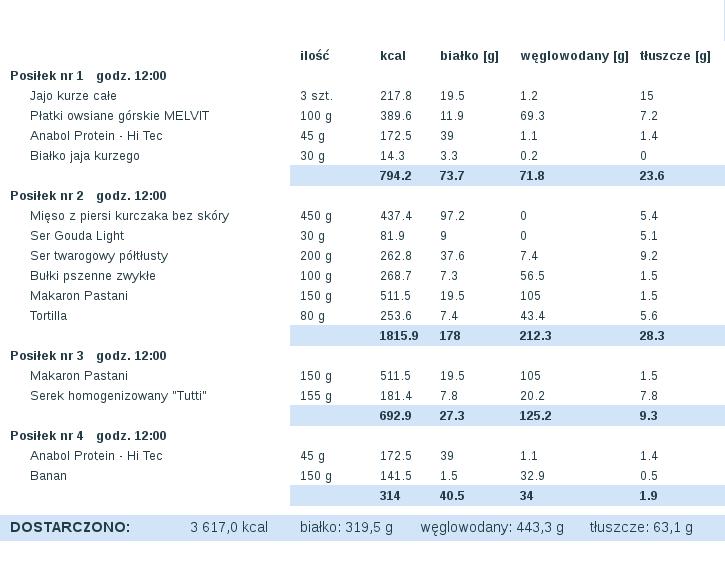 dieta_2014-07-29 (1).png