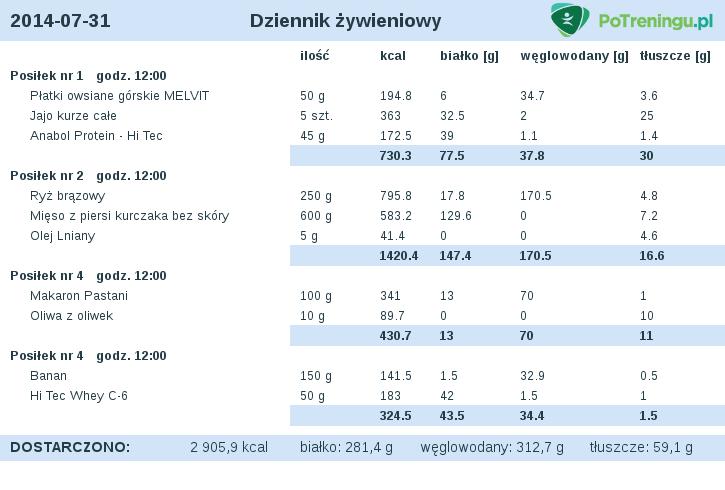 dieta_2014-07-31 (1).png