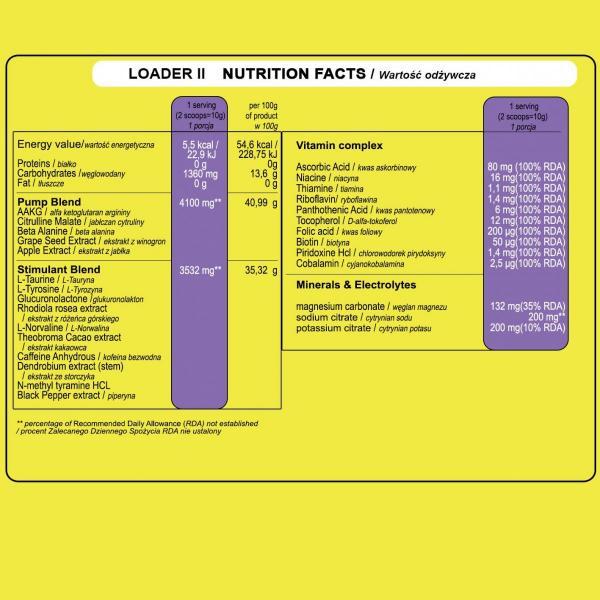 LD2 tabela.jpg