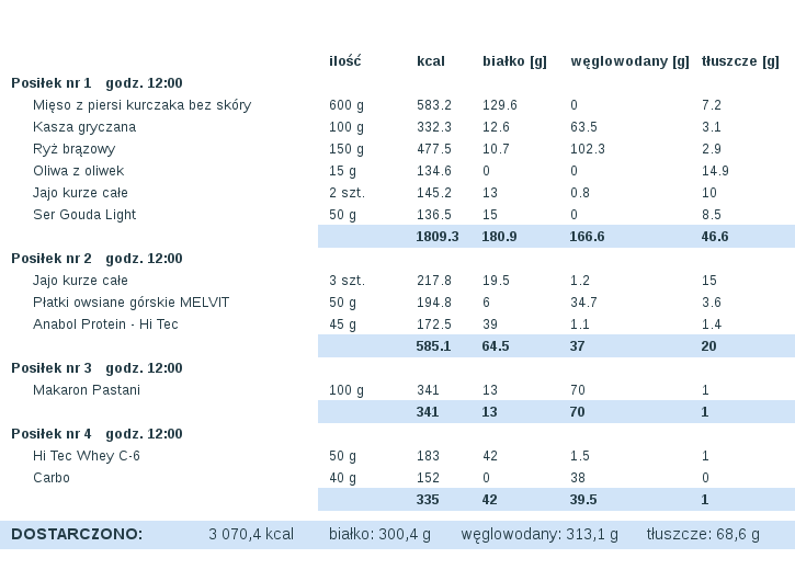 dieta_2014-08-04 (4).png