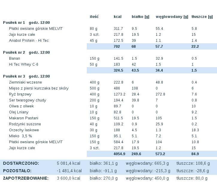 dieta_2014-08-13 (1).png