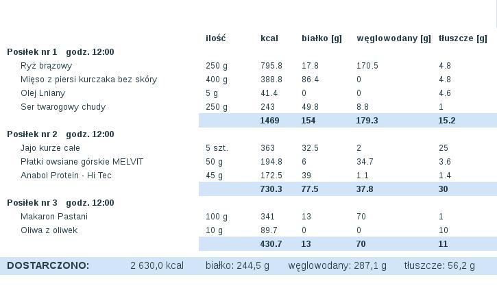 dieta_2014-08-04 (1).png