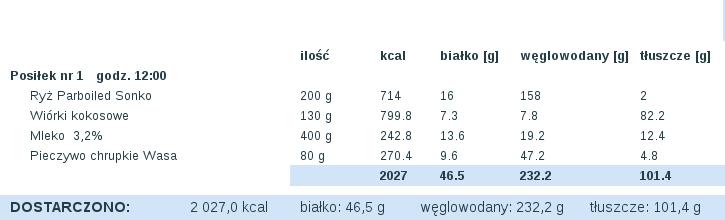 dieta_2014-08-10.png