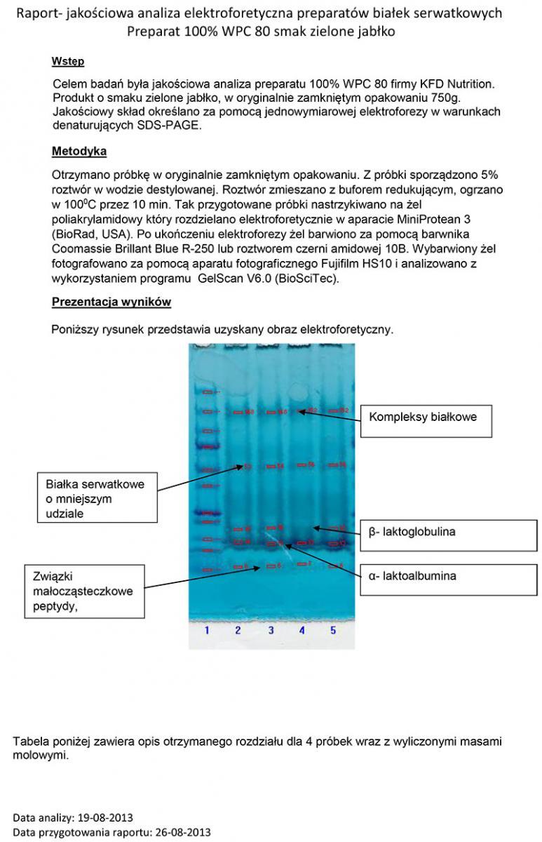 Raport-KFD-80%-WPC-zielone-jablko-2.jpg