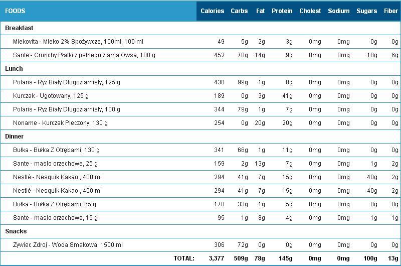 dieta 6.JPG