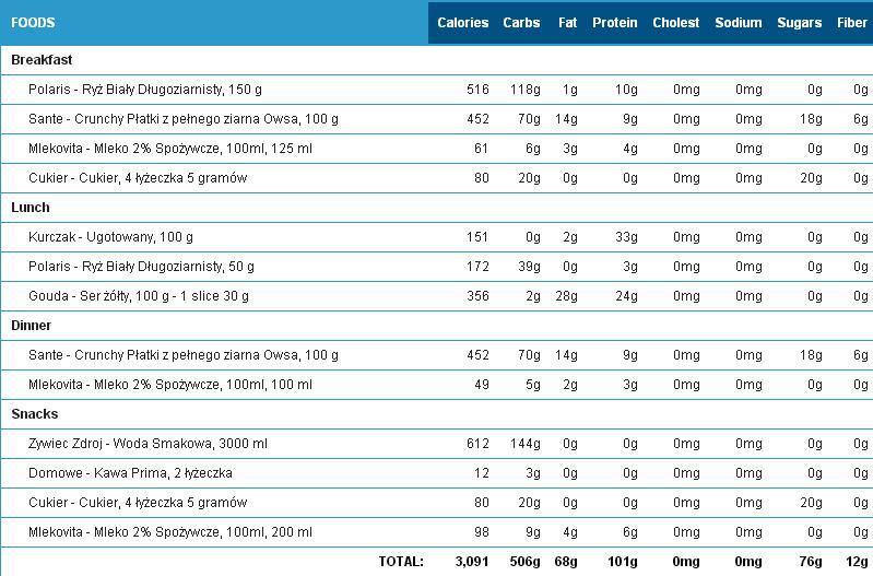 dieta 5.JPG