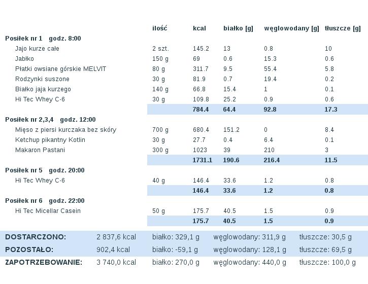 dieta_2014-10-18 (3).png