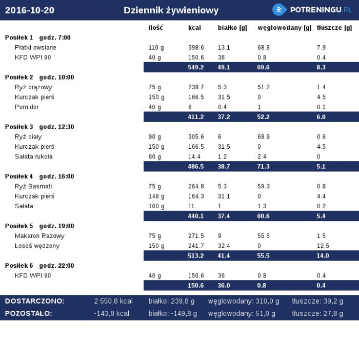 dieta_2016-10-20 (2).png