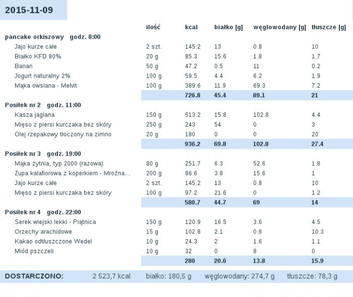 dieta_2015-11-09 (1).png