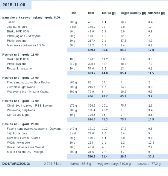 dieta_2015-11-08 (1).png