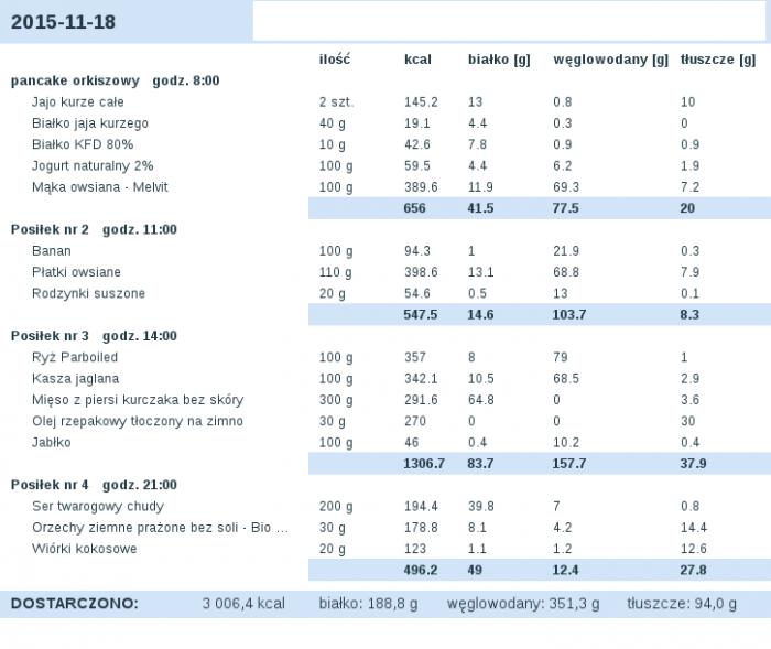 dieta_2015-11-18.png