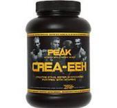 Peak_Crea_EEH.jpg